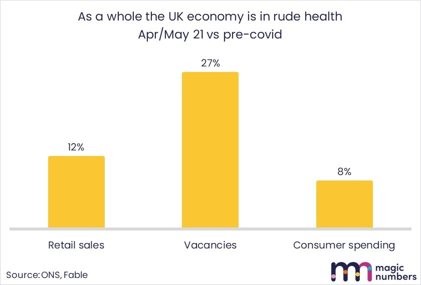 whole economy in rude health - magic numbers